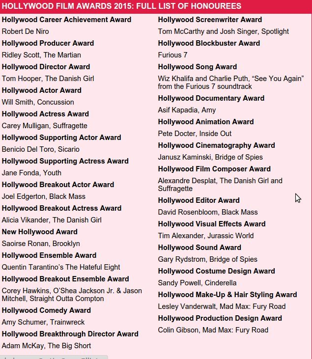 hollwood-film-festival-winner-list