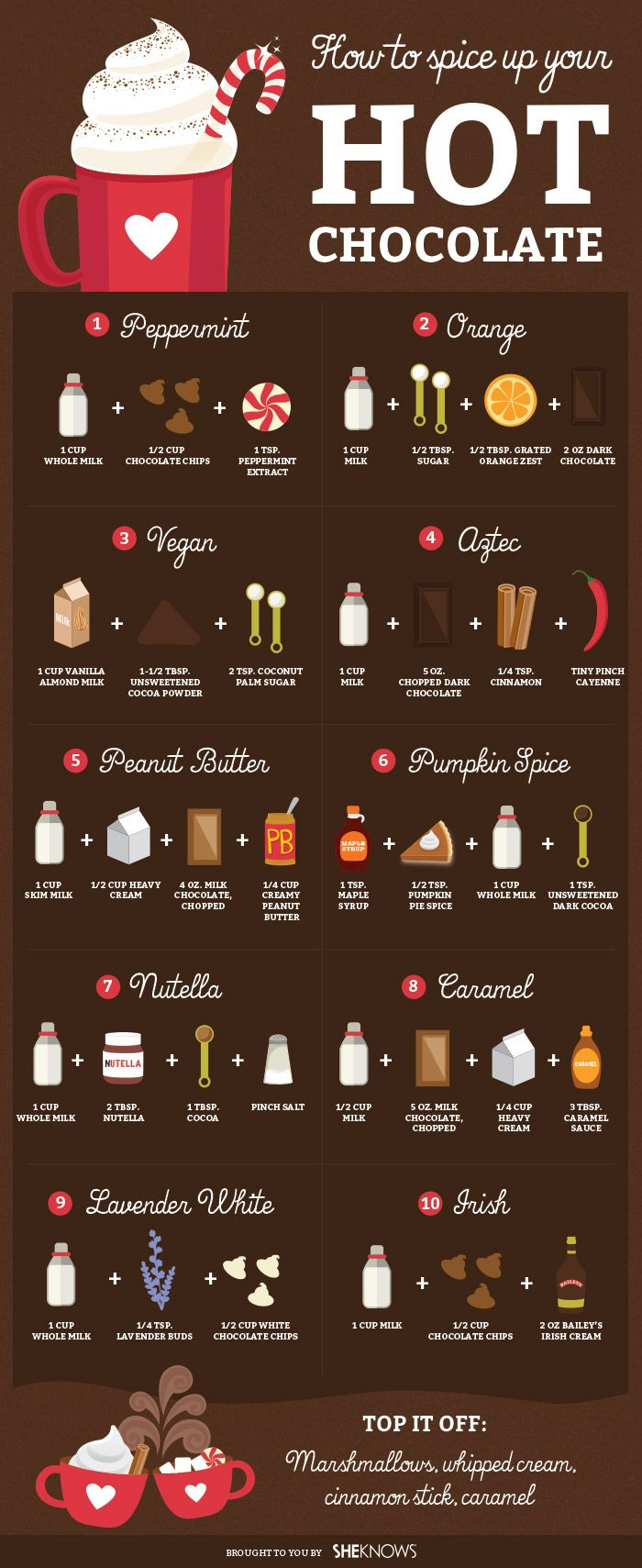 spice-up-your-chocolate
